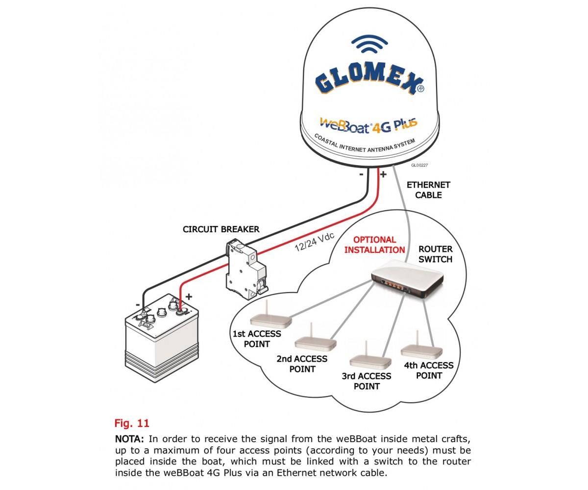 Wi Fi Antenna Circuit Diagram Wi Fi Antenna Installation Diagram